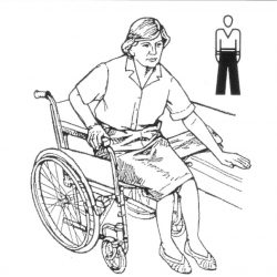 Transfer-Supervised-Sliding-Board